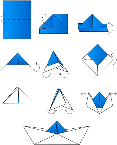 Как уже было сказано вначале статьи, кораблики можно сделать не только из бумаги.  Вот что можно сделать...