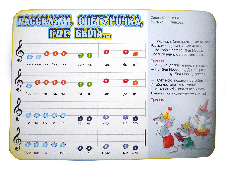 Ноты и скрипичный ключ в картинках для детей