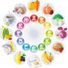 Нужны ли витамины детям